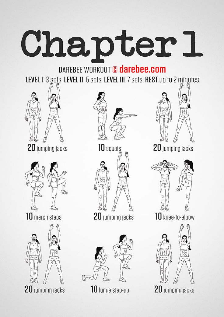 nt1430 chapter 5 excercises Our exercise library offers a variety of movements to choose from browse  through total-body exercises/movements that target more specific areas of the  body.