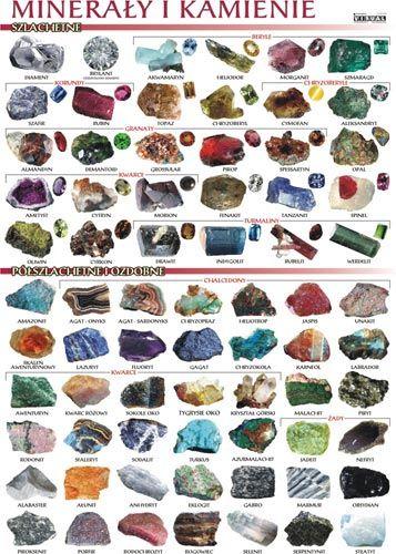 Minerały i kamienie szlachetne TRIOPOLSKA - Pomoce dydaktyczne dla szkół