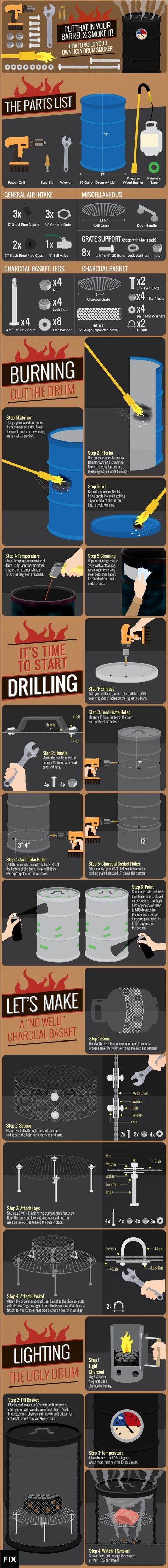 #Smoker aus Ölfass selbstbauen. Build your own ugly drum Smoker #diy #infographic