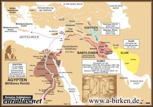 19th Century BC