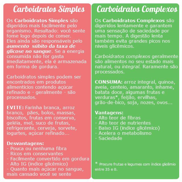 Sobre carboidratos