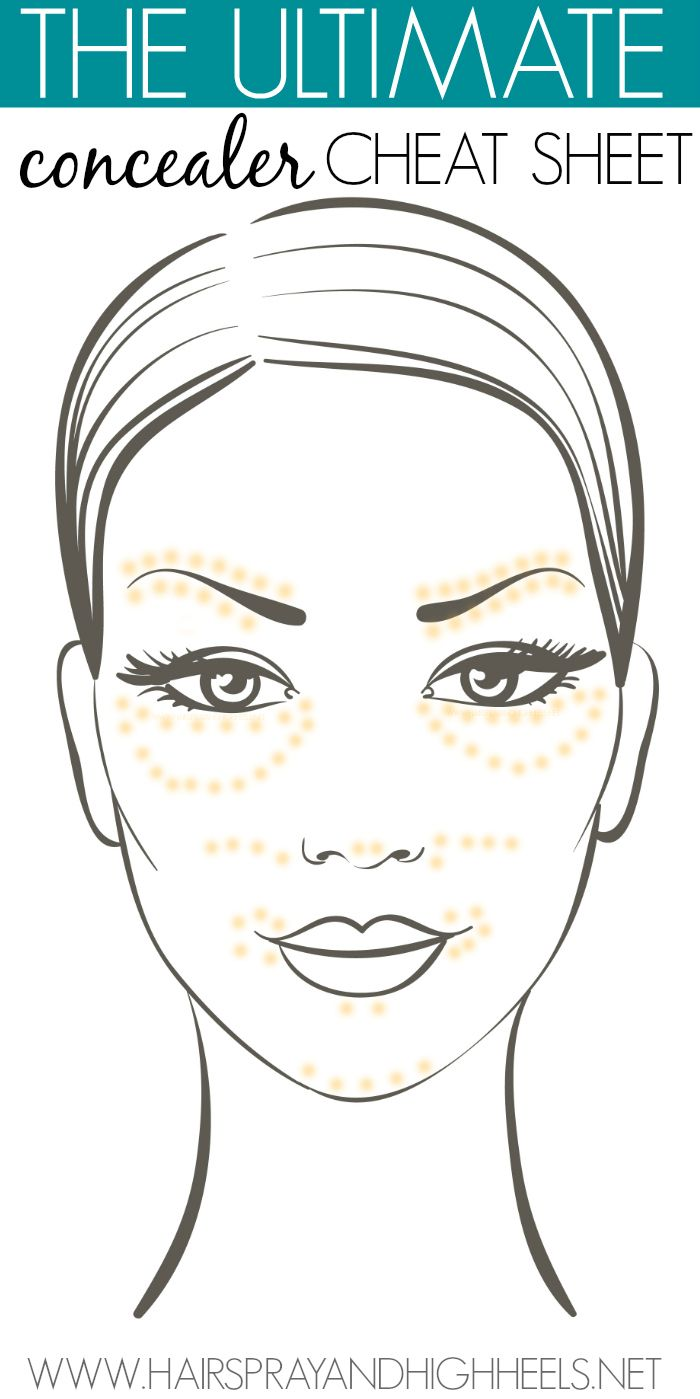 The Best Guide For Where To Apply Concealer