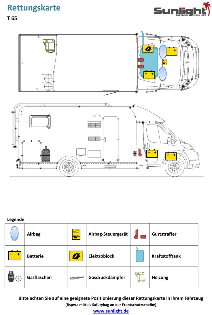 26 best Wohnmobil-Tipps images on Pinterest   Tips, Camper and Caravan