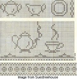 CC of Suestreehouse blog is sharing this vintage coffee-and-tea pattern for cross-stitch on gingham. Thanks, CC! Get the pattern.