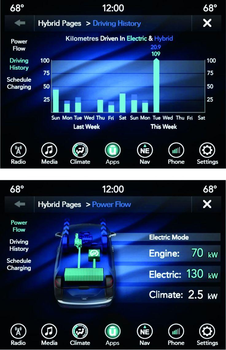 Chrysler pacifica hybrid power flow jpg