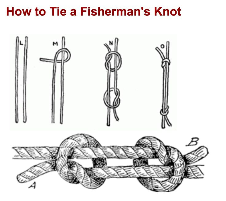 25+ Best Ideas About Fisherman's Knot On Pinterest