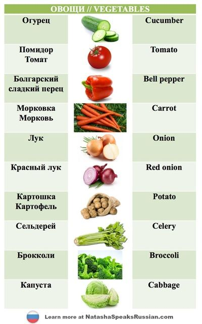 Learn Russian names of vegetables #natashaspeaksrussian