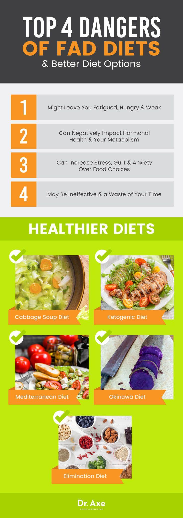 5 most dangerous diets