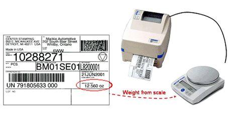 BESSERDRUCKEN: Ihr Spezialist fürdie Anbindung von Etikettendruck...
