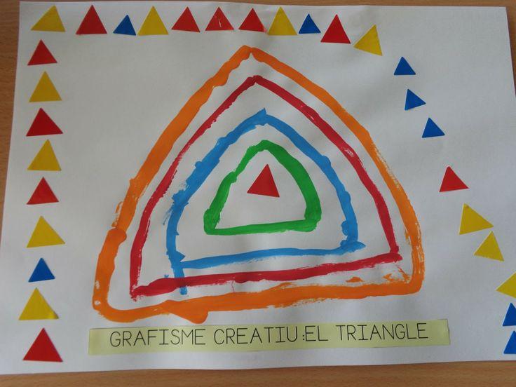 Grafisme creatiu: el triangle