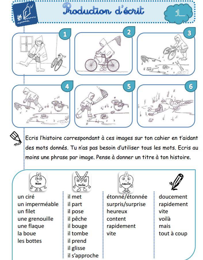 Images séquentielles et vocabulaire pour écrire des histoires. http://www.sanleane.fr/production-d-ecrit-ce1-images-sequentielles-a44673615