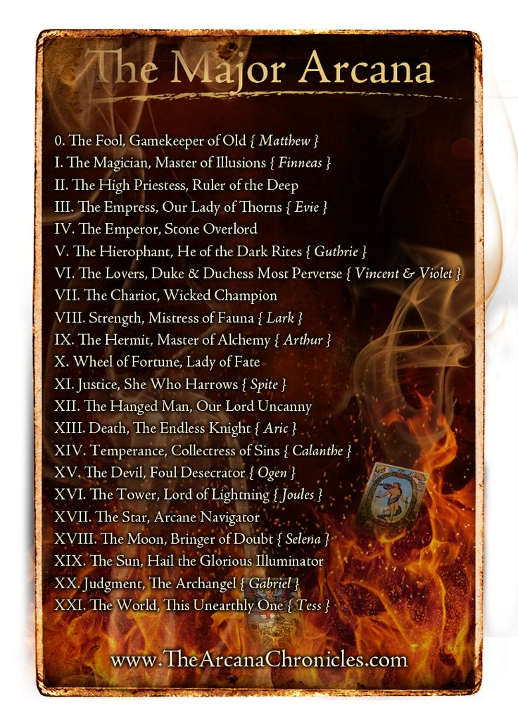 Here is the Tarot game count after Book 3