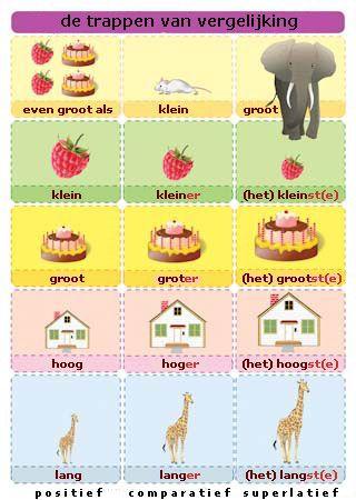 Taal, morfologie, adjectieven, trappen van vergelijking.