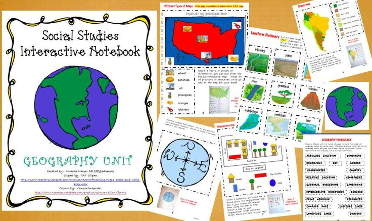Geography interactive notebook $
