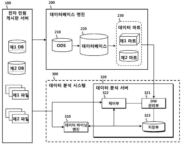 PCTKR2012004506-appb-D000001.png (PNG 이미지, 1428x1136 픽셀) - 크기 (86%)