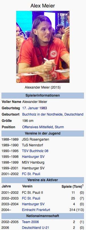 http://www.fussballwetten.info/alexander-meier/