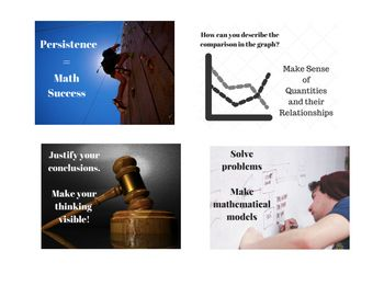 Bundle Math Practices Posters 1-8