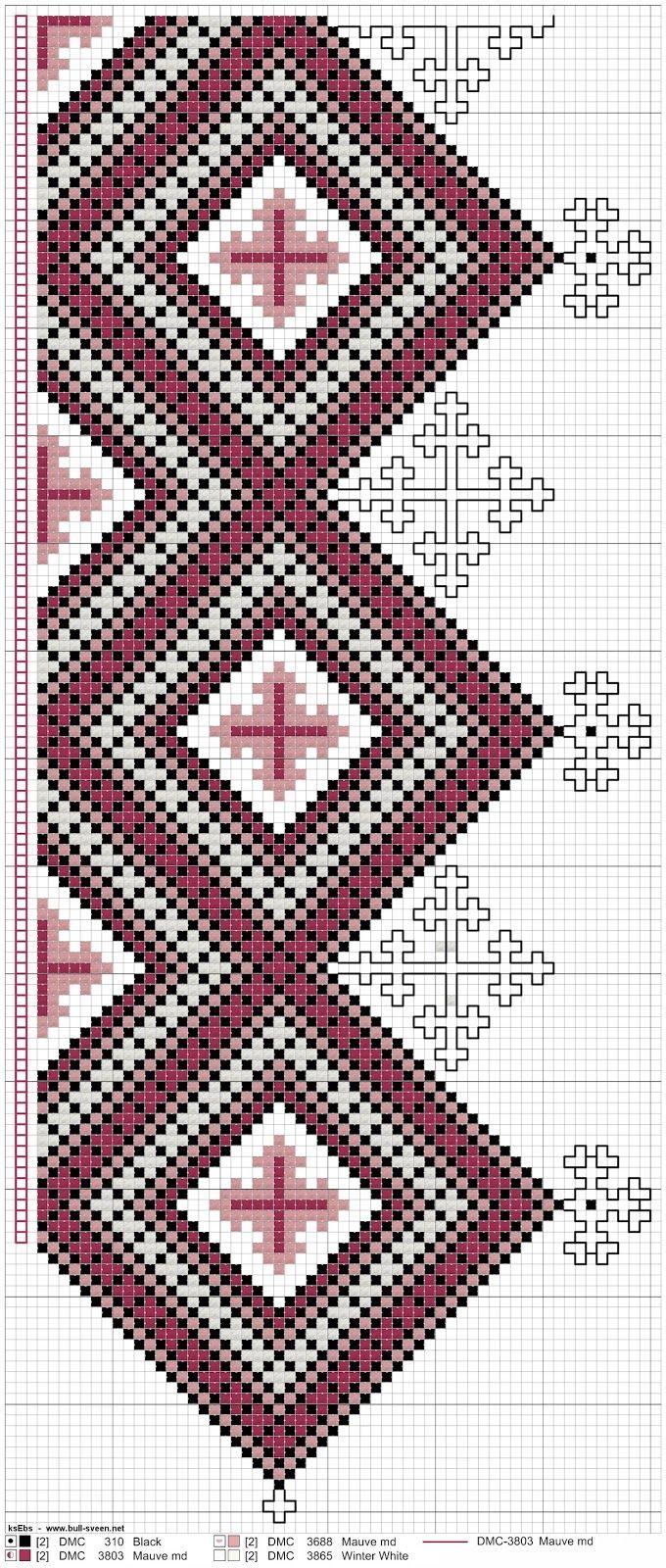 Mønster til kvarder