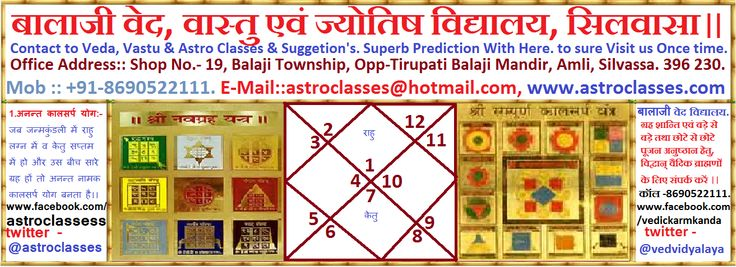 Veda, Vastu & Astro Classes, Silvassa.: Anant KaalSarp Dosha. अनंत नामक कालसर्प दोष ।।