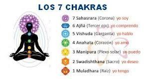 Resultado de imagen para 7 chakras tejidos