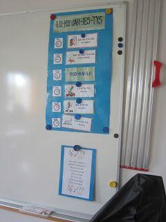 Open ideat: Luokkahuone saitsari