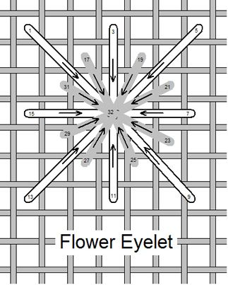 I ❤ embroidery . . . Flower Eyelet, Stitch of the Month April 2012 ~By Needlelace
