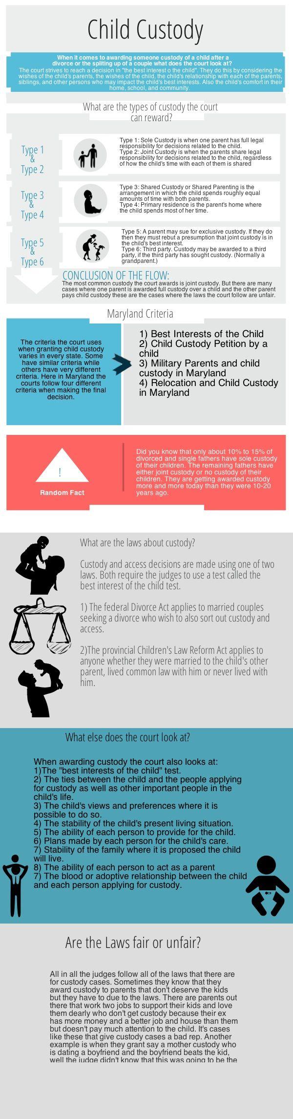 Child Custody Copy   @Piktochart Infographic