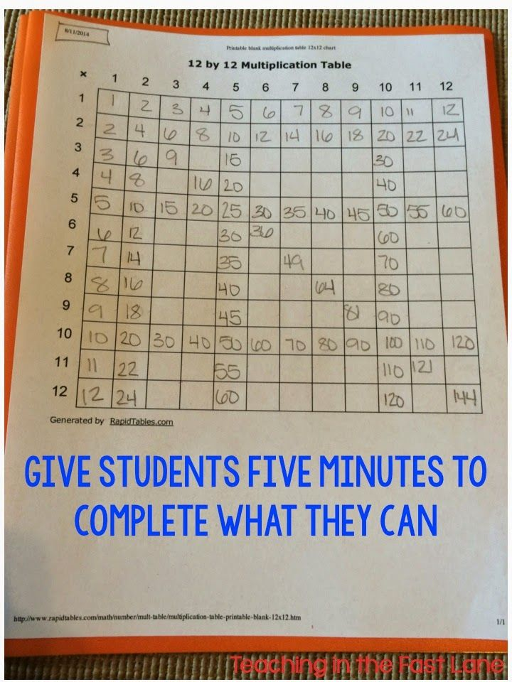 Teaching In The Fast Lane: Math Time Capsules