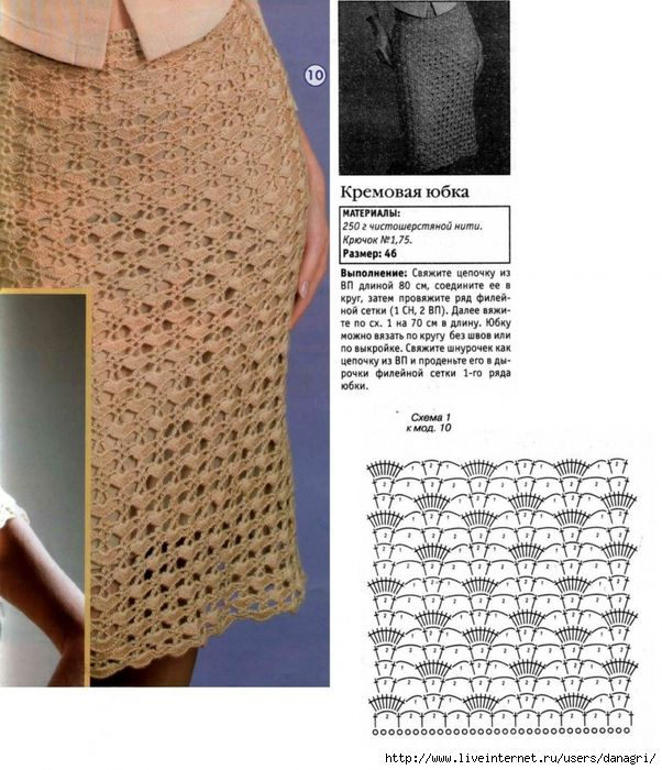 Crochet skirts | Entries in category Skirts crochet | Needlework: LiveInternet - Russian Service Online Diaries
