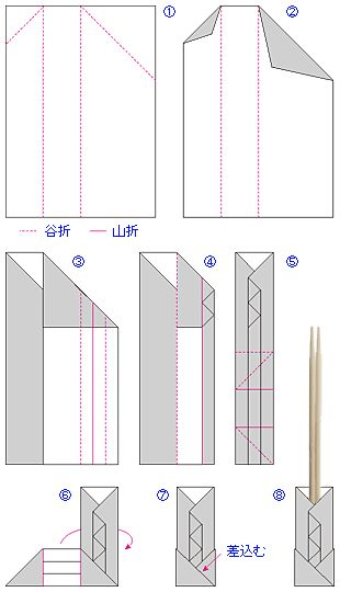 http://nosi-mizuhiki.com/modules/tinyd3/index3.html