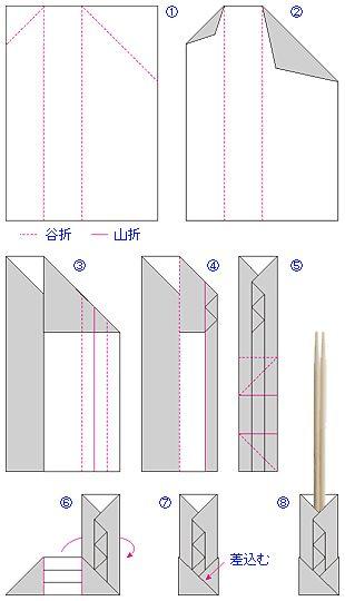 ハート 折り紙 : 折り紙 折り方 無料 : jp.pinterest.com