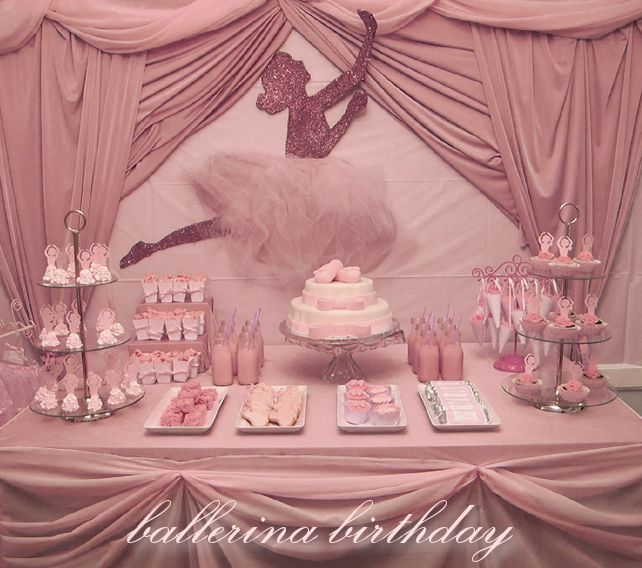 Ballerina Birthday Party