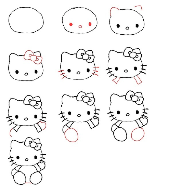 Comment dessiner Hello Kitty