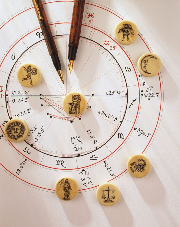 Get the details on where to get a free birth chart and more information on your zodiac sign, and your whole astrological makeup. Astrology Report, Astrology Chart, Astrology Signs, Astrology Houses, Aquarius Astrology, Astrology Numerology, Capricorn, Zodiac Signs In Order, Accurate Horoscopes