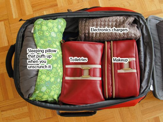 Packing light (under 20 pounds!) for a 6 week trip. Great pictures. Take notes. WOW. ~ I once packed two weeks worth of clothes, toiletries, etc. in a single, school-sized backpack using techniques like this, but this is even more amazing. Filing this away for our next trip. (I wonder how well cloth diapers will roll.)