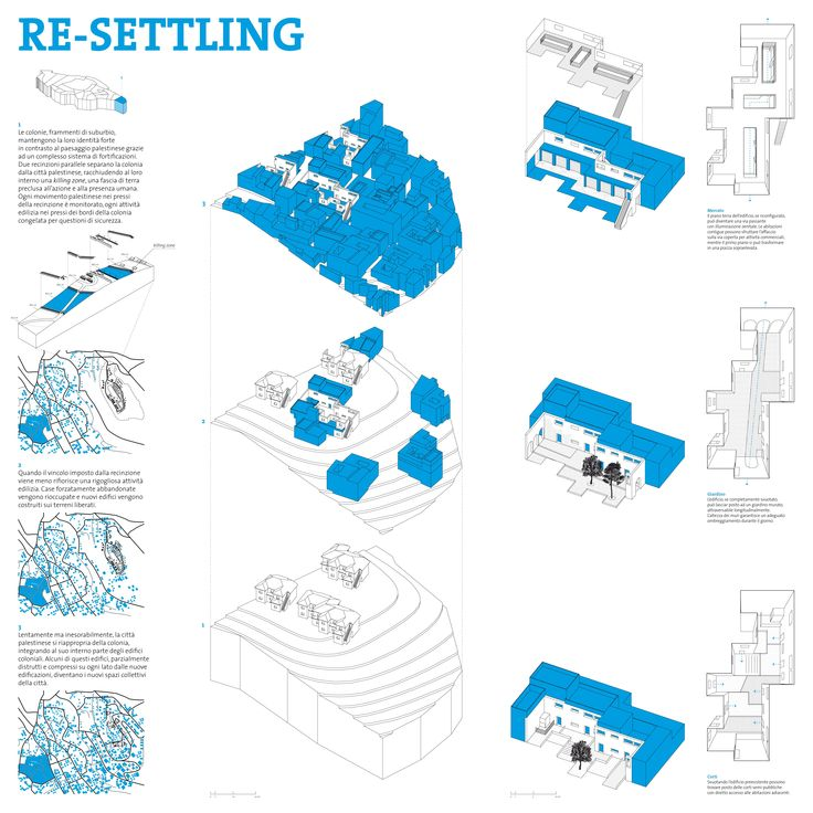 296 best arkboards images on pinterest architectural drawings the manual of decolonization is a book created by salottobuono in the frame of the research decolonizing architecture already evoked he ccuart Choice Image