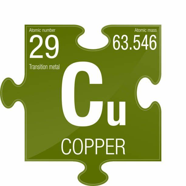 Copper Symbol Element Number 29 Of The Periodic Table Of The Tabla Periodica De Los Elementos Quimicos Tabla Periodica De Los Elementos Tabla Periodica