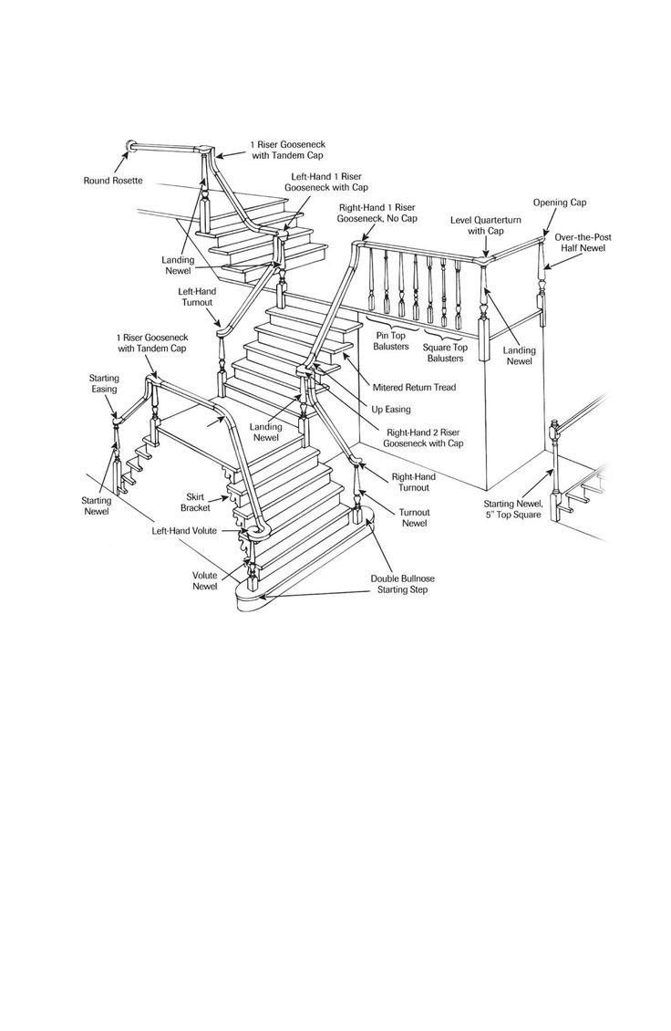 Brosco Book of Designs - 2014 - Page 580-581