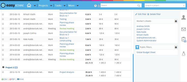 Easy Redmine - Budget Sheet (PayRoll & Invoicing Sheet) Plugin http://www.easyredmine.com/
