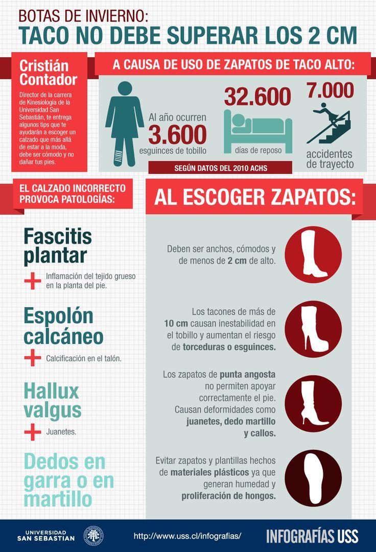 EMS SOLUTIONS INTERNATIONAL: Tacónes de más de 4 centímetros de altura peligro contra la salud