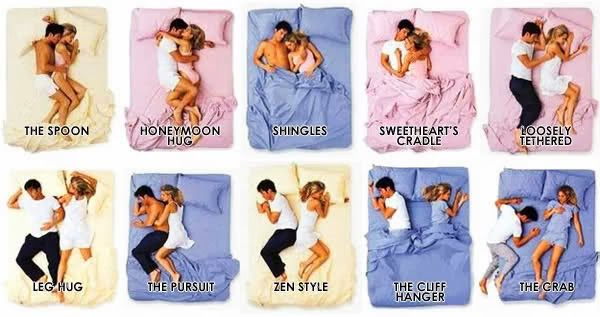 couples sleep position....after 4 years, its the sweethearts cradle, spooning, shingles. Hmmm...