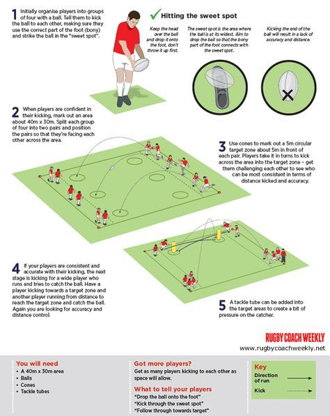 1000  ideas about rugby drills on pinterest