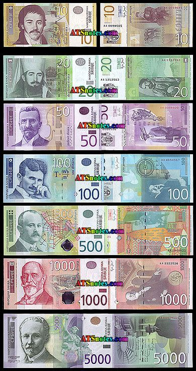 Forex trading serbia