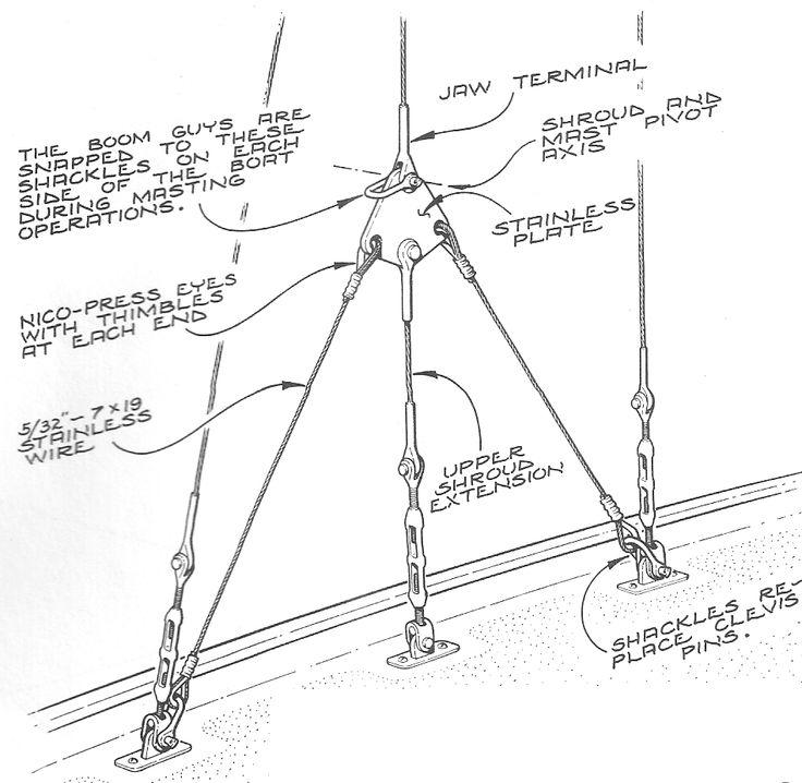 sailboat deck gear diagram