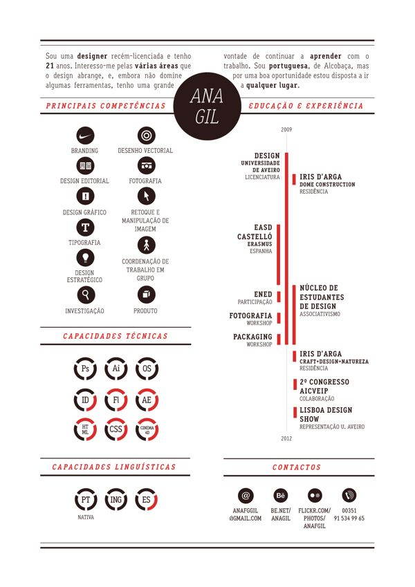 12 best Infographics - Tuscany images on Pinterest Tuscany italy - cypress resume