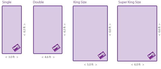 King Size Vs Queen Size Bed | BEDS DESIGN | King size bed ...