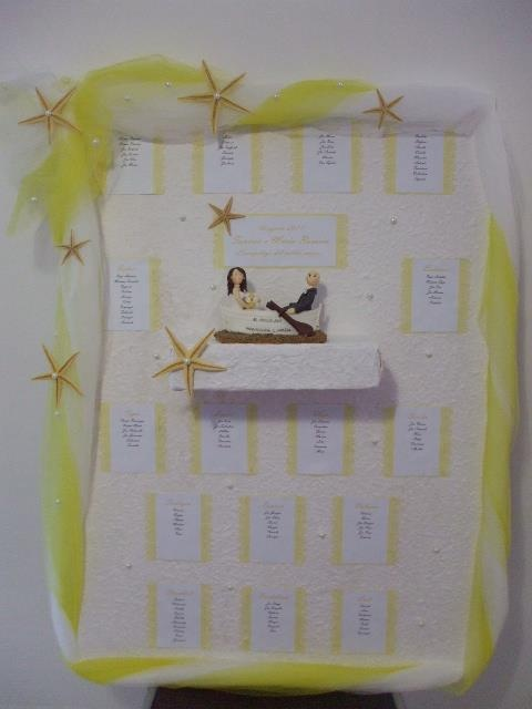#Custumized #Handmade #table planner #starfish #yellow