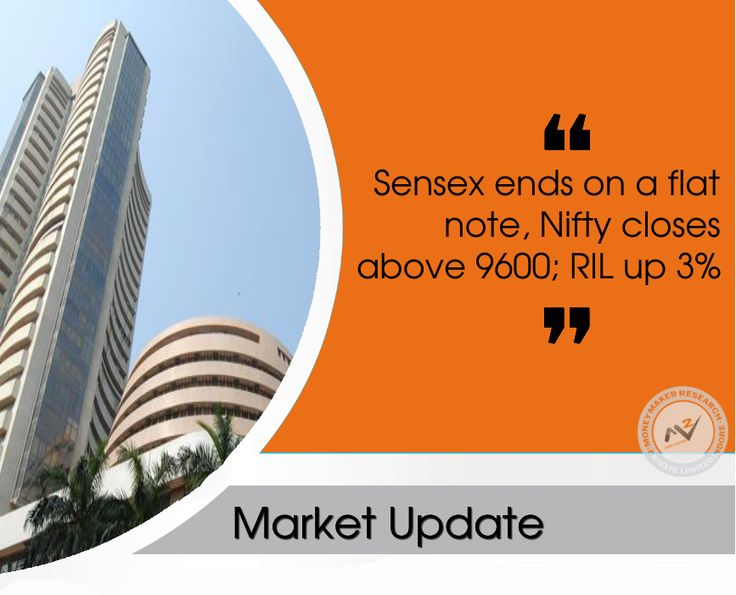 Benchmark indices ended the session on a flat note with a negative bias, but the Nifty ended above 9600-mark. The #Sensex closed down 11.83 points at 31209.79, while the #Nifty down 1.70 points at 9613.30. The market breadth was very narrow as 1333 shares advanced against a decline of 1327 shares, while 135 shares were unchanged. Reliance, HDFC and BPCL were the top gainers, while Hero MotoCorp, Axis Bank, Indiabulls Housing and Dr Reddy's Laboratories. #MoneyMakerResearch