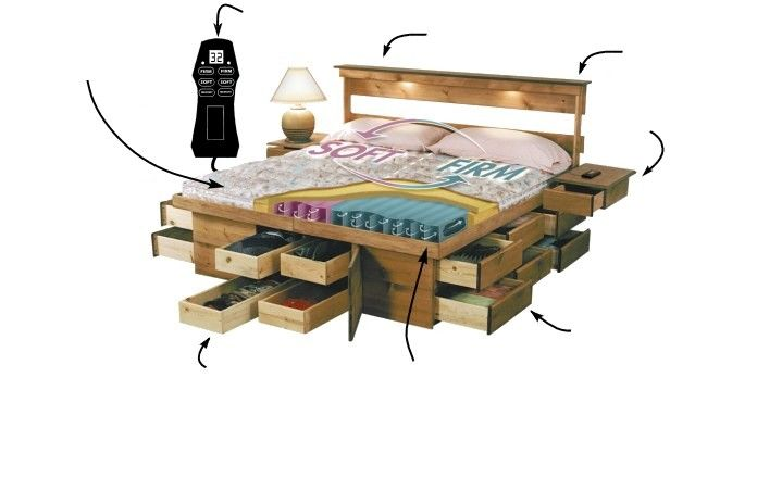 New Bedz King Captains Bed With Trundle And 3-drawers, Twin, Honey ...