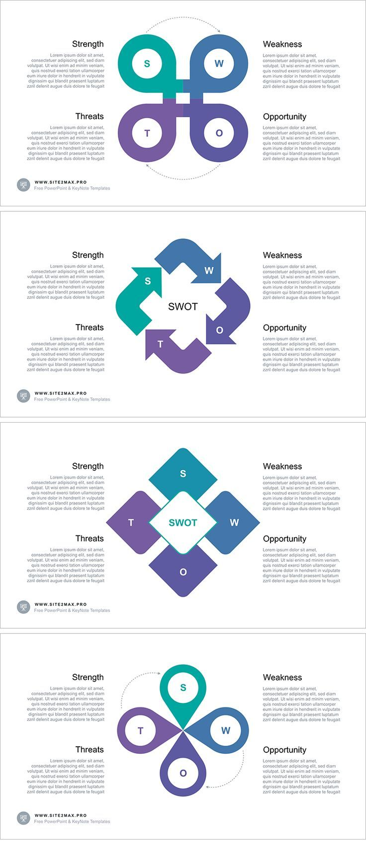 Professional Template For A Swot Analysis Free Download Now